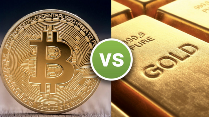 Bitcoin valuation and the Gold price (4)